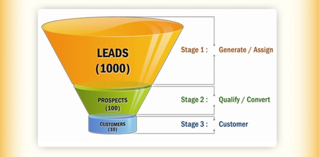 My Lead Gen Secret Review and Funnel