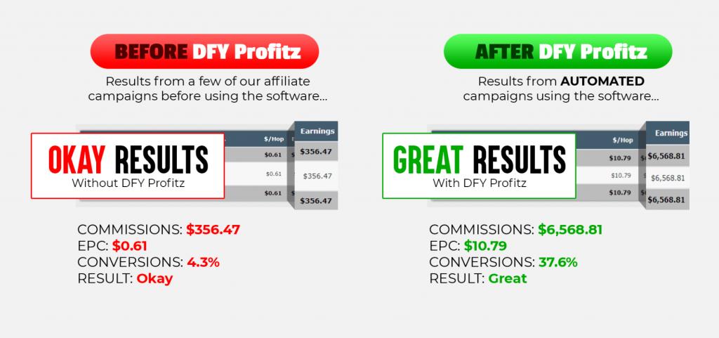 Result of DFY Profitz