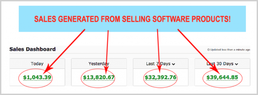 Profit Page Review and Proof