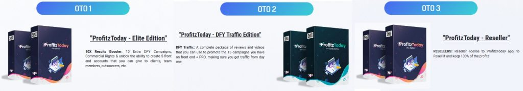 ProfitzToday Review and Funnel