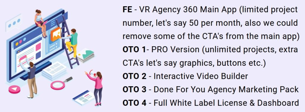 VR Agency 360 Review and Funnel