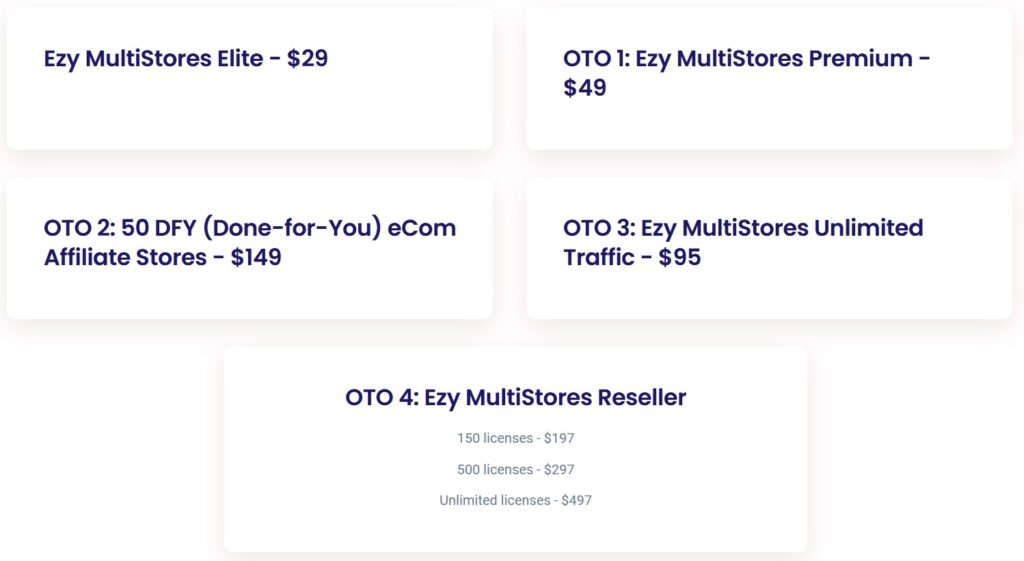 Ezy MultiStores Review and Funnel