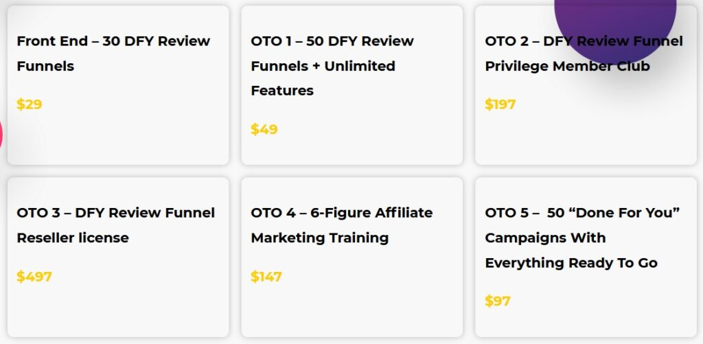 DFY Review Funnel Review Funnel