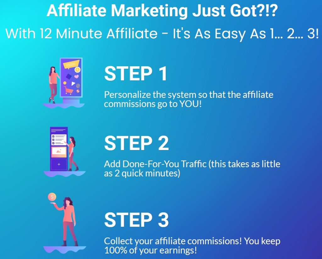 12 Minute Affiliate Review and Bonuses