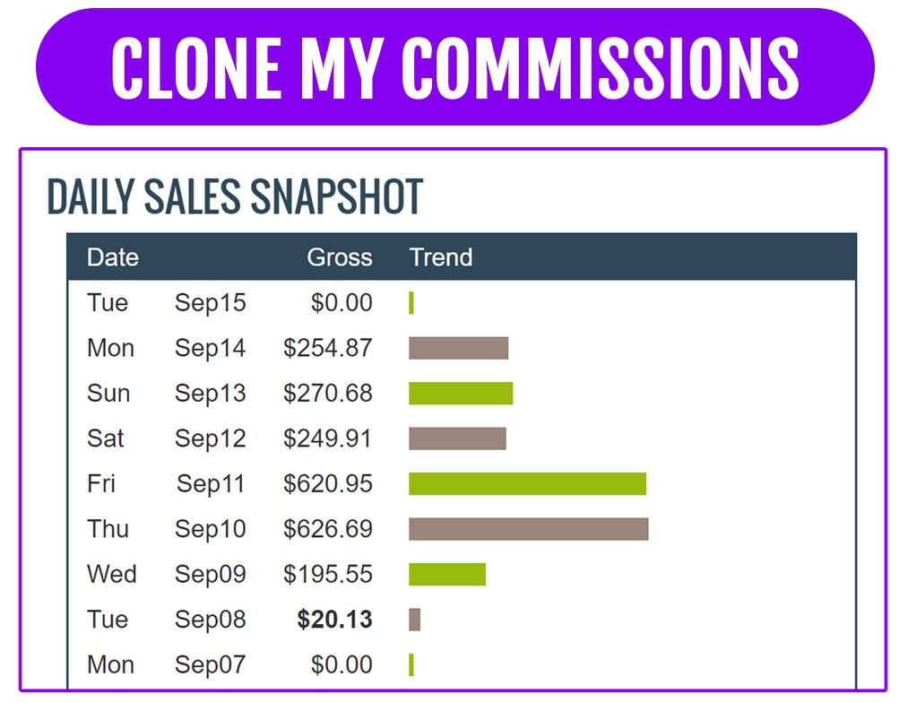 Affiliate Cloner Review and Proof