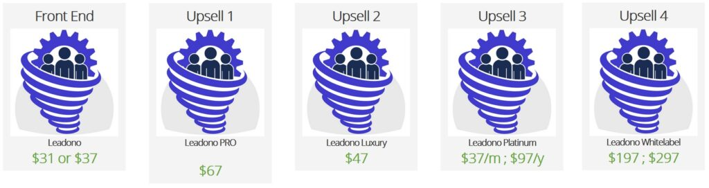Leadono Review and Funnel