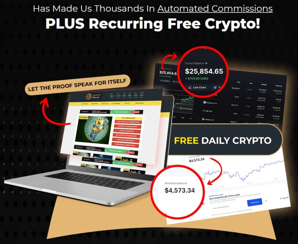 CryptoCommissions Review and Proof