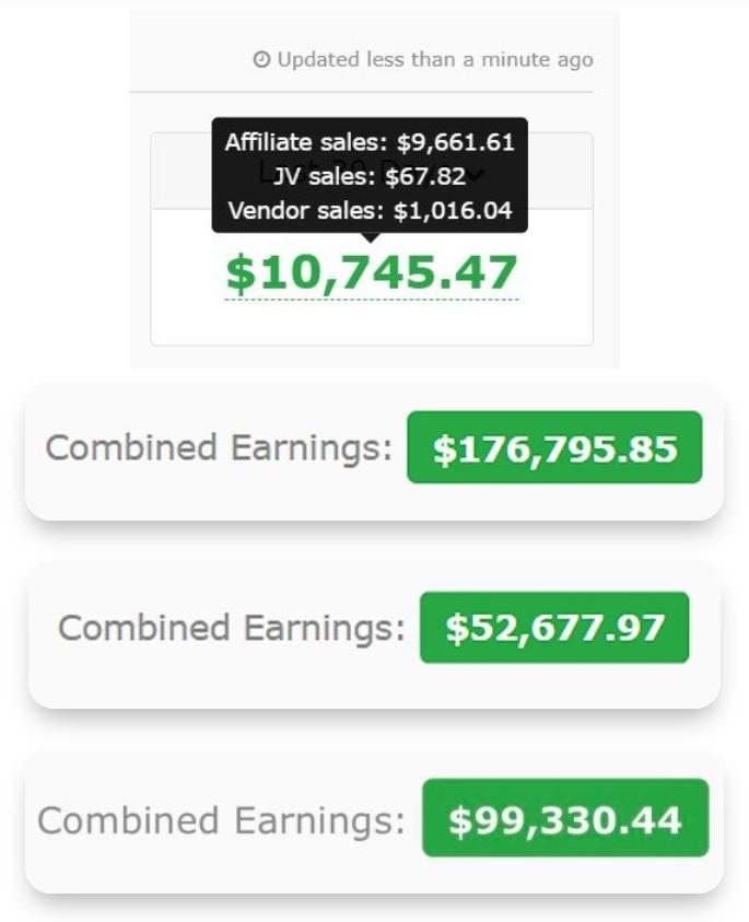 Zappr Review Bonuses